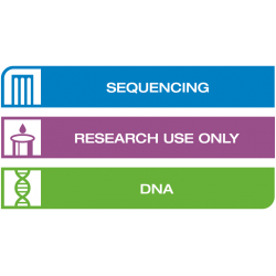 Nextera XT DNA Library Preparation Kit